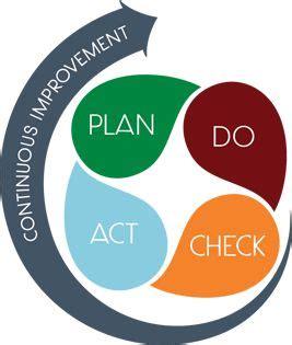Business plan for dummies pdf